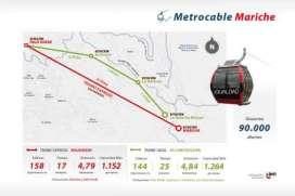 metrocable_mariche011355167156
